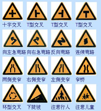 分享交通标志牌图解大全